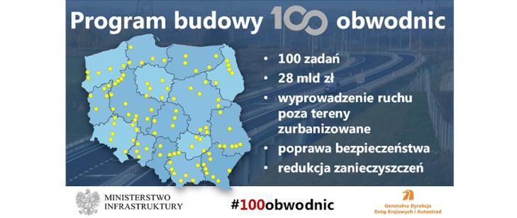 100 obwodnic w 10 lat - na co mamy się szykować?